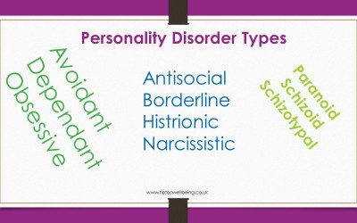 Mental Health Awareness Week – Personality Disorders